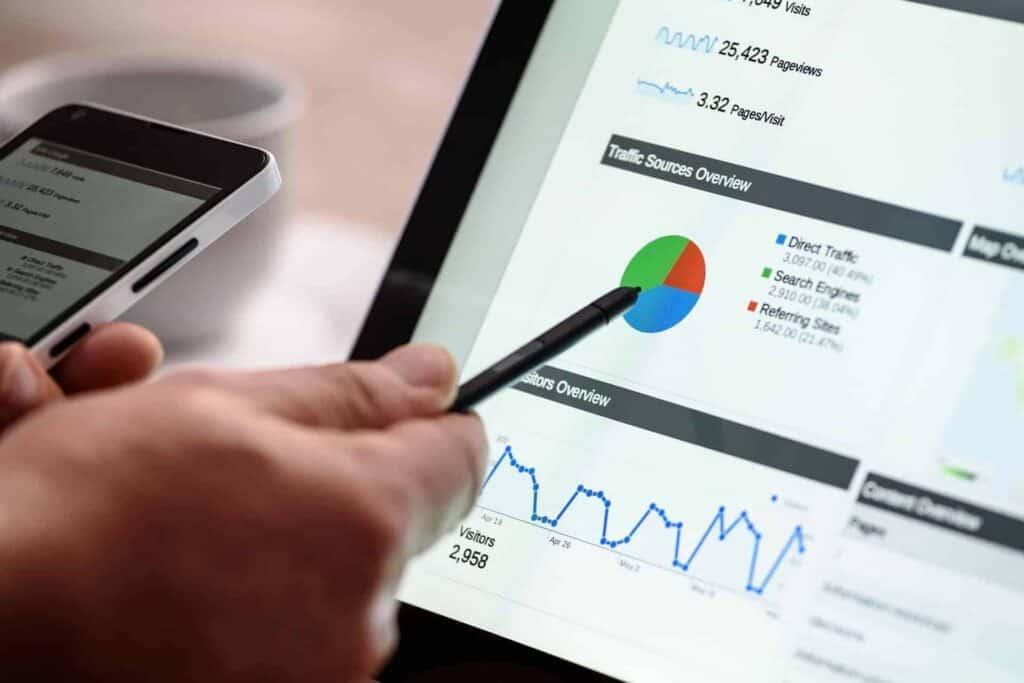 MSc Digital Marketing Management